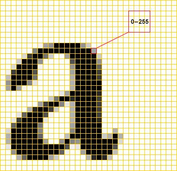 Pixelinformation bei einem Graustufenbild
