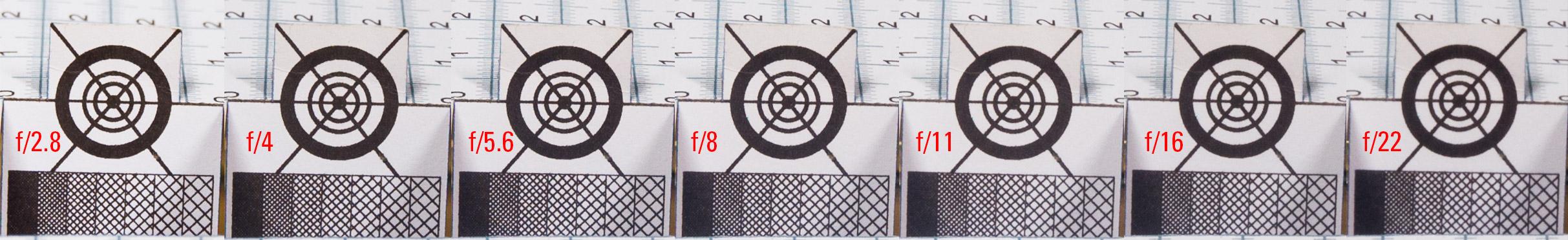 Schärfevergleich Walimex 14 mm Blende 2.8 bis Blende 22